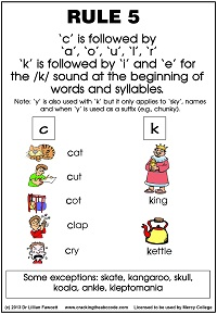 Spelling Rules Posters Coloured