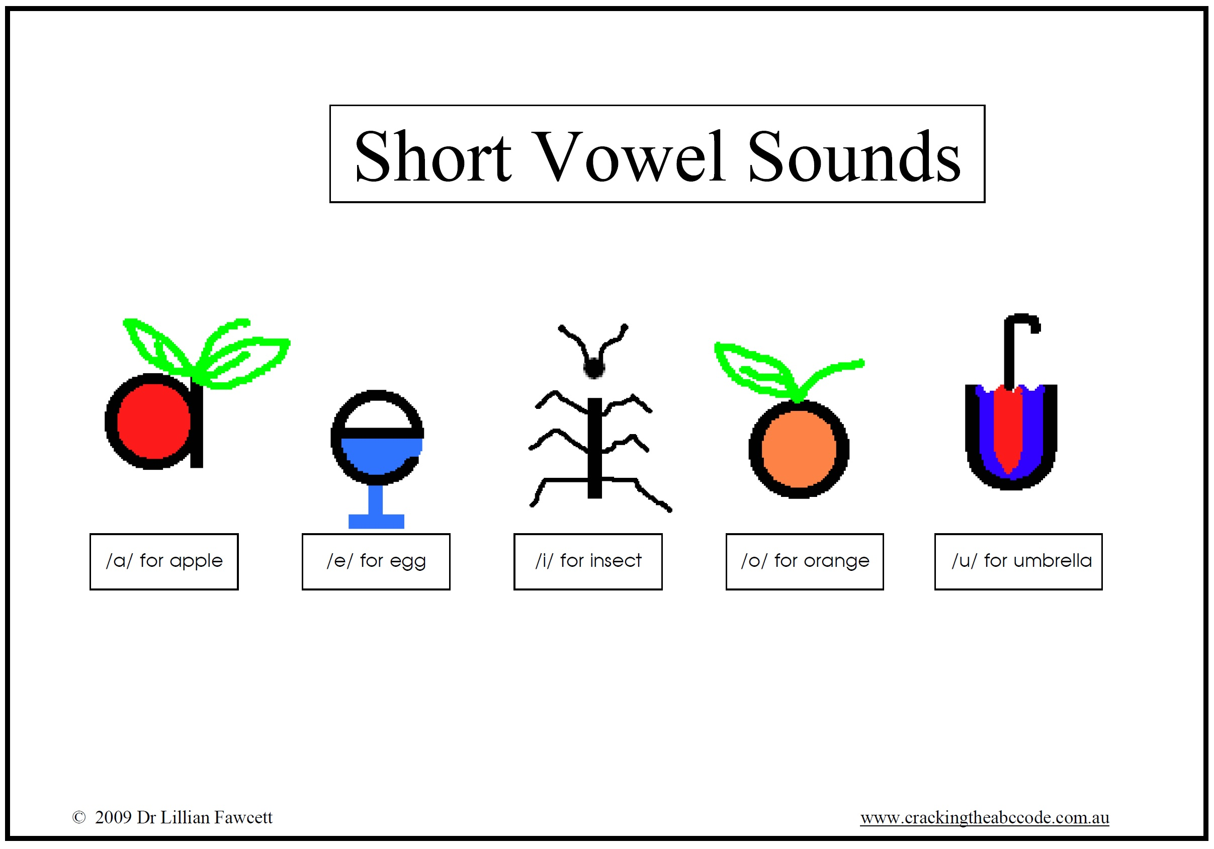 Letter Name And Sounds Gmaes